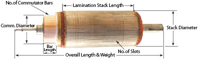 Motor Diagram: Bars, Slots, Lamination Stack Length, Diameter